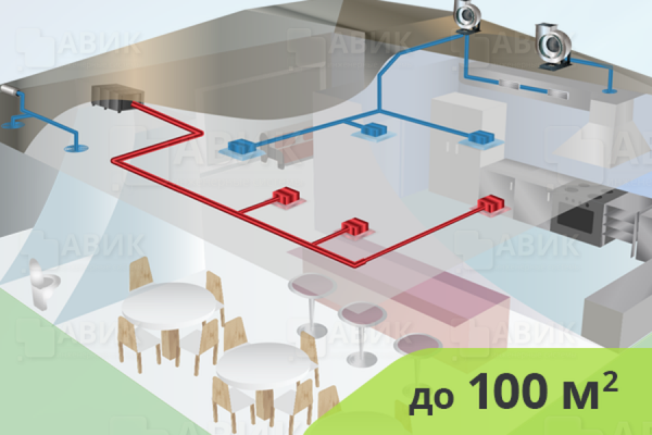 Приточно-вытяжная вентиляция ресторана 100 м2